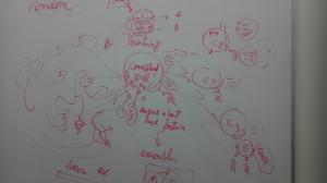 Whiteboard-PathtoTheoryInSE